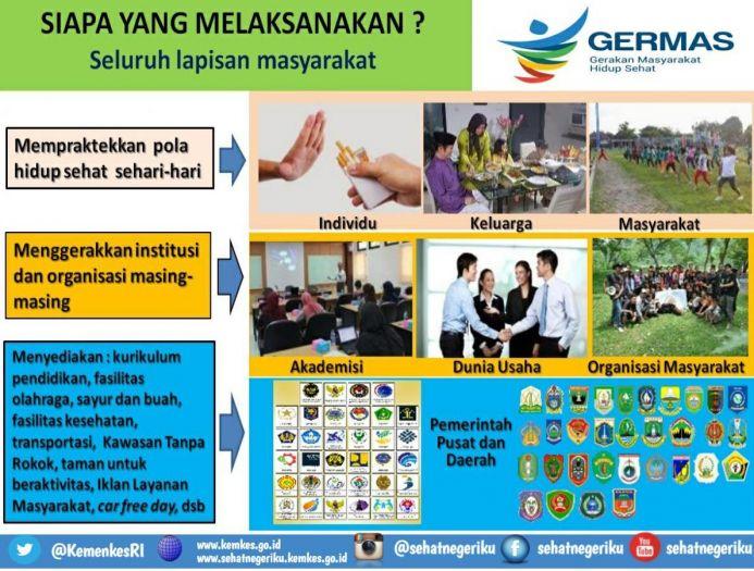 Narasi Tunggal Germas Wujudkan Indonesia Sehat Kementerian Hukum