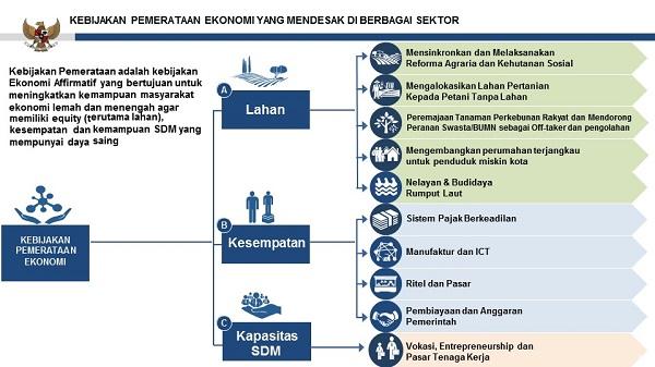 1 Infografis KPE