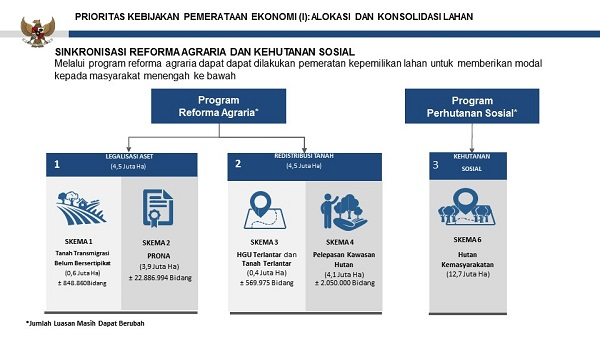 2 Infografis KPE