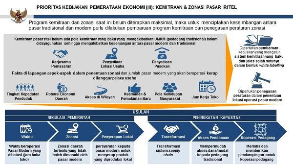 4 Infografis KPE